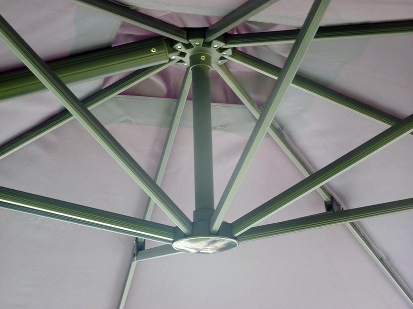 parasol-orientable-2